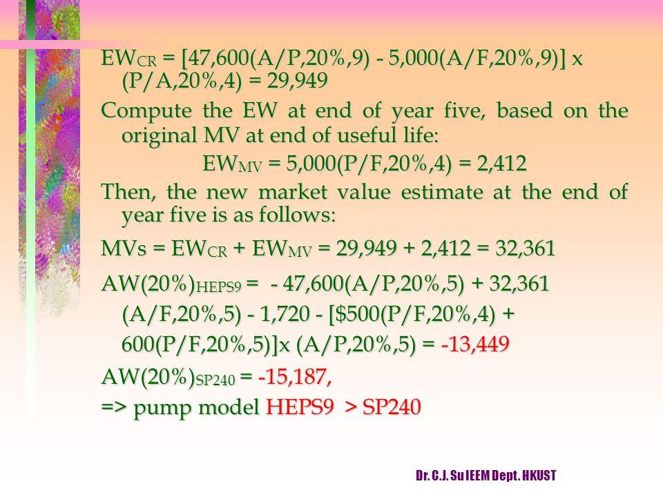 EWCR = [47,600(A/P,20%,9) - 5,000(A/F,20%,9)] x (P/A,20%,4) = 29,949
